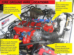 re ground wire locations the guide forums 22re ground wire locations the guide