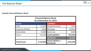 Sample Personal Balance Sheet Sample Personal Balance Sheet Serpto Carpentersdaughter Co