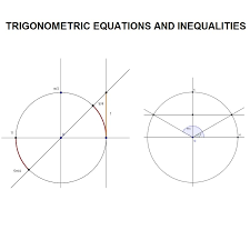 principle of mathematical induction methods of solving trigonometric equations and inequalities