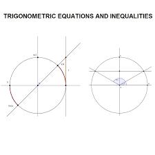 trigonometric identities and examples methods of solving trigonometric equations and inequalities