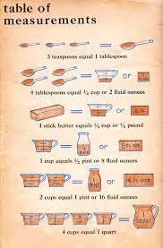 Cooking Equivalent Measurements Chart Cooking Measurement