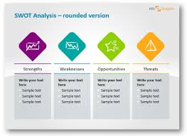 Swot Anaysis Strategic Analysis Star Or How To Do Appealing Swot Presentation