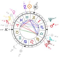 Xxxtentacion Birth Chart Astrology And Natal Chart Of Ariadna Gil Born On 1969 01 23