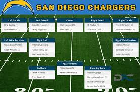 Chargers Depth Chart San Diego Chargers Depth Chart 2016 Chargers Depth Chart