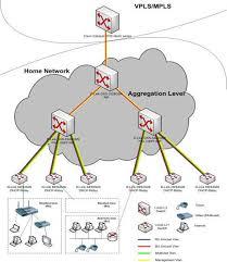 Дипломная работа Реорганизация схемы управления и оптимизация  2 2 Аппаратное обеспечение модернизированной домовой локальной вычислительной сети