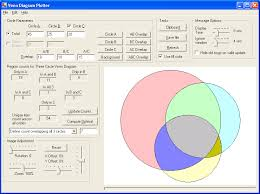 Venn Diagram Website Venn Diagram Plotter Integrative Omics