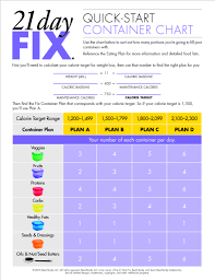 21 Day Fix Container Sizes Aol Image Search Results