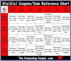 Bogo Chart Bogo Reference Chart Bxgx Sale Bxgx Coupon