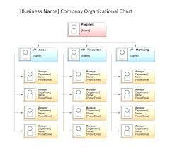 Department Flow Chart Template Corporate Flow Chart Template