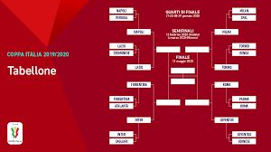 Coppa Italia, tutti i quarti di finale. Napoli-Lazio apre la ...