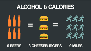 Drinking Alcohol Whilst Losing Fat