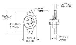 Image result for 2 bolt flange bearing diagram