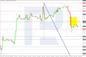 Forex Technical Analysis And Forecast Eur Usd Gbp Usd Usd