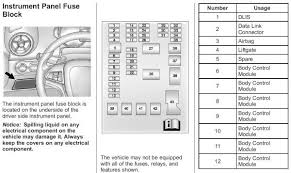 chevrolet sonic dome light fuse location chevy sonic owners forum 2015 chevy silverado fuse box diagram 2015 Silverado Fuse Box Diagram #30