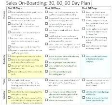 First 90 Days Plan Template A Day Sales Examples And For New