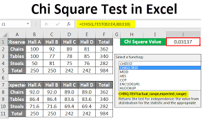 Chi Square Critical Value Chart Chi Square Test In Excel How To Do Chi Square Test In Excel