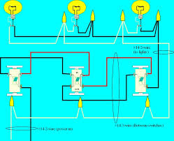 wiring a 4 way switch electrical wiring diagram