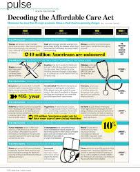 decoding the affordable care act 5280 aca healthcare insurance