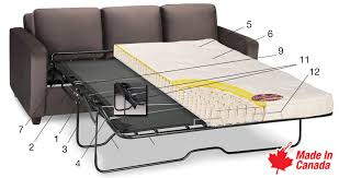 simmons hide a bed. convertible sofa. sofabed_schematic_ma_30 simmons hide a bed spy-island.com