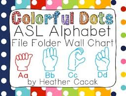 Asl Sign Language Alphabet Wall Chart Dots