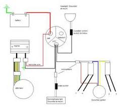 cb450 simple wiring diagram images honda cb550 wiring diagram simple wiring diagram hondachopper garage