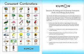 These phonetic symbols are used in many of our pronunciation exercises on the site. Say It Right Phonics Sounds Practice For Kids Kumon Canada Blog