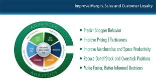 revionics solutions opre consulting optimal revenue consulting pricing