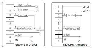 hvac wiring diagram test hvac image wiring diagram fcu thermostat wiring diagram fcu auto wiring diagram schematic on hvac wiring diagram test