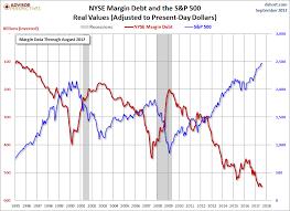 A Look At Nyse Margin Debt And The Market Seeking Alpha