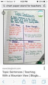 Topic Sentence Starters Topic Sentences Topic Sentence