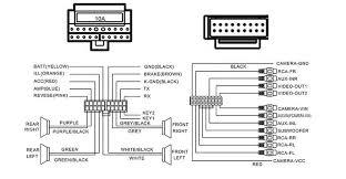25 recent 2010 camaro radio wiring diagram mommynotesblogs  25 recent 2010 camaro radio wiring diagram
