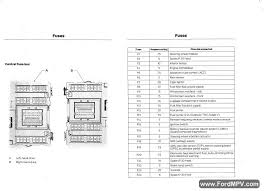 ford galaxy mk3 central fuse box layout 2010> common faults 1282 0