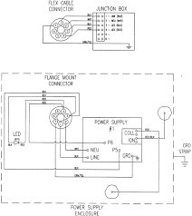 wiring diagram junction box wiring image wiring junction box wiring diagram wiring diagrams and schematics on wiring diagram junction box