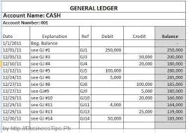 Ledger Example How To Prepare A Trial Balance Business Tips Philippines