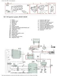 spark wiring 1994 volvo spark wirning diagrams how to install a tachometer on a car without one at Early Electronic Ignition System Diagram For Wiring A Tachometer