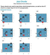 Guitar Chord Combinations Chart Jazz Guitar Chord Charts