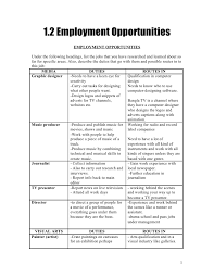 Work Skills Worksheets Worksheets for all   Download and Share ...