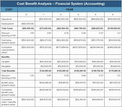 Discounted Cash Flow Excel Template Present Value Multiple Flows In