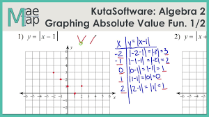 kuta algebra 2 graphing absolute value equations part 1
