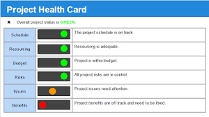 Weekly Project Status Report Sample Monthly Status Report Template Ppt Download My Work Project