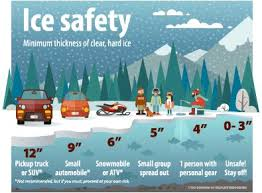 Ice Road Thickness Chart Ice Thickness Safety Graphic Ice Fishing Ice Fishing Tips