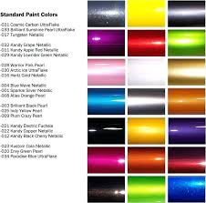 Ppg Paint Colors Choosing Paints Exterior Cars Creative