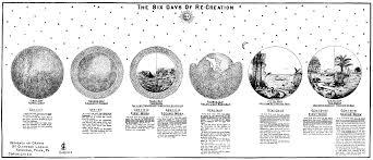 6 Days Of Creation Chart End Times End Times Charts 6 Days Of Re Creation