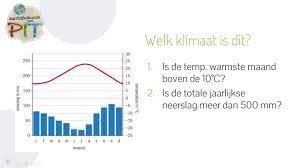 Klimaatsysteem van Köppen Aardrijkskunde uitlegvideo - YouTube