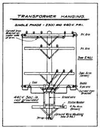 utility pole transformers the deep river railroad Power Pole Transformer Wiring two phase electrical power was an early 20th century polyphase alternating current electric power distribution system two circuits were used, with voltage Pole Transformer Wiring Diagrams
