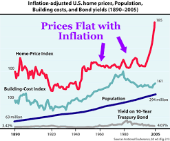 Controversial Rent Vs Own Housing Calculator My Money Blog