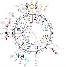 Sting Natal Chart Jungkook Natal Tumblr