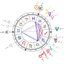Goto Horoscope Natal Chart Astrology And Natal Chart Of Mariko Goto Born On 1982 02 22