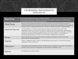 Дипломные работы на тему адаптация персонала Адаптация персонала курсовая работа