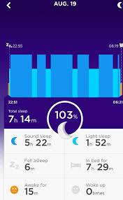 Normal Sleep Pattern Impressive Global Sleep Patterns DATARELLA